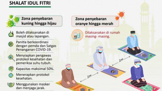 Ketentuan takbiran dan shalat Idul Fitri 1442 H